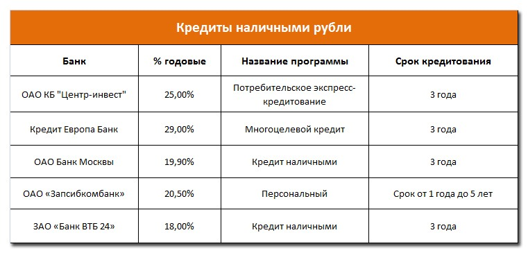 белье подходит проценты по кредитам в банках казахстана 2017 комплект термобелья