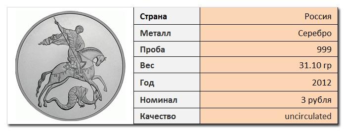 Серебряная монета «Георгий Победоносец»
