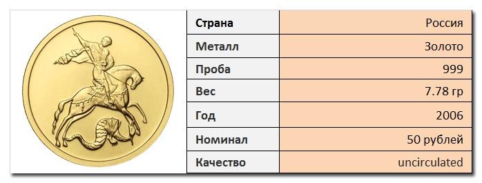 Золотая монета «Георгий Победоносец»