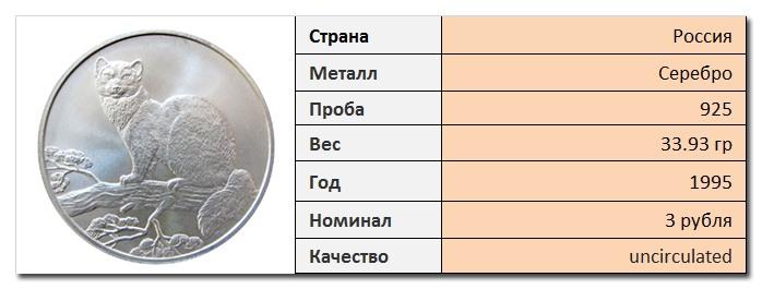 Серебряная монета «Соболь»