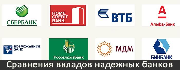 Сравнения вкладов надежных банков