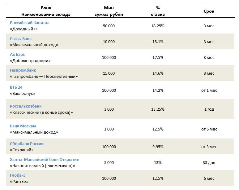 замена станица полтавская краснодарский край ипотека процентные ставки россельхозбанк этой странице