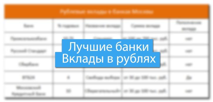 Накопительный счет в рублях